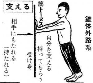 LE TRE REGOLE SHIATSU FONDAMENTALI PER IL CENTRO IOKAI DI TOKYO