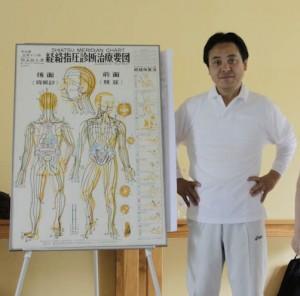 Haruhiko Masunaga lavagna